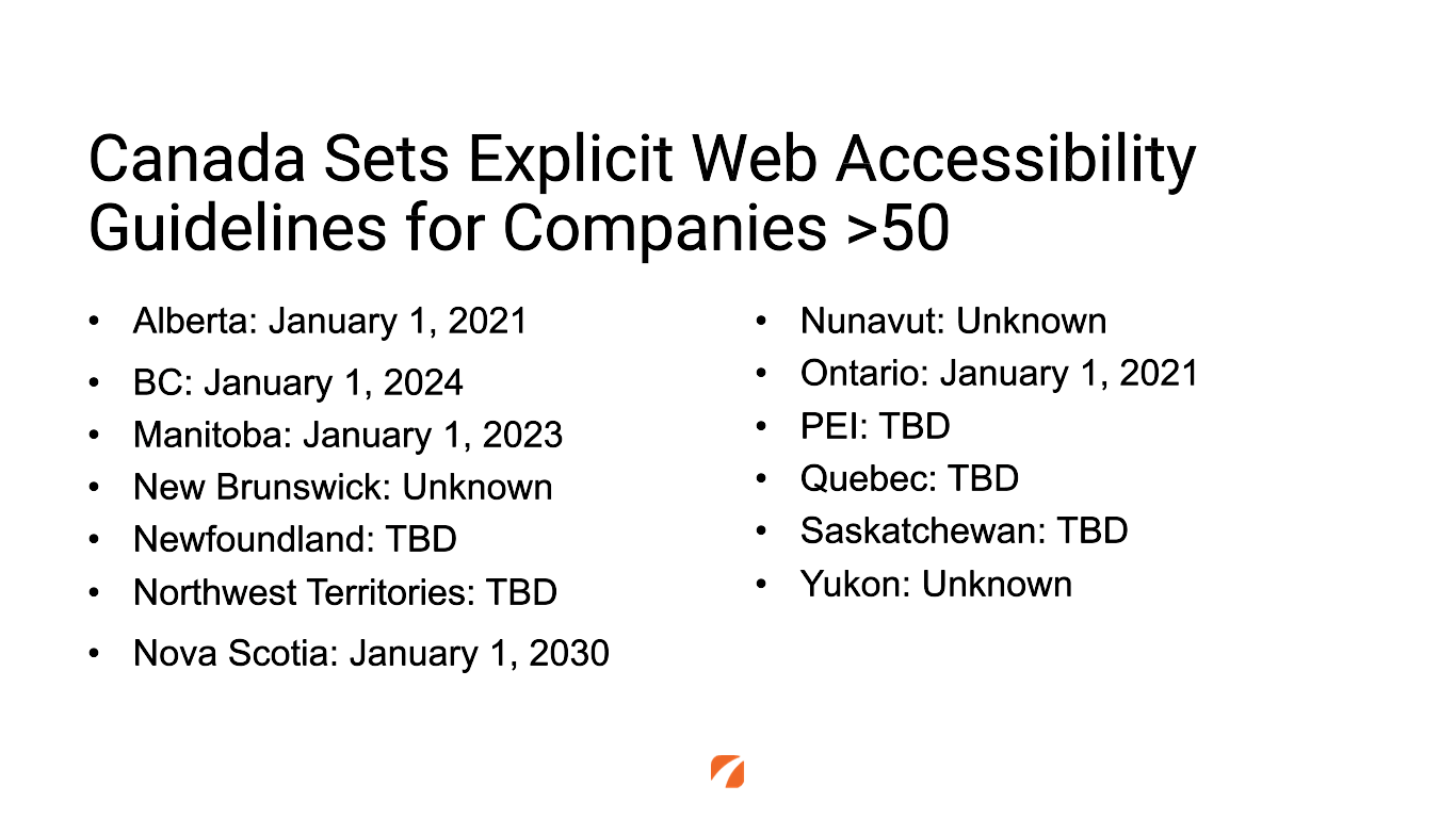Schedule of when Canadian provinces must be compliant with accessibility guidelines.